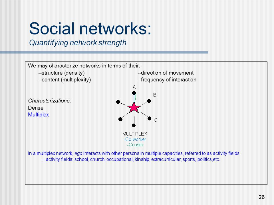 26 Social networks: Quantifying network strength We may characterize networks in terms of their: --structure (density)--direction of movement --content (multiplexity)--frequency of interaction Characterizations: Dense Multiplex In a multiplex network, ego interacts with other persons in multiple capacities, referred to as activity fields.