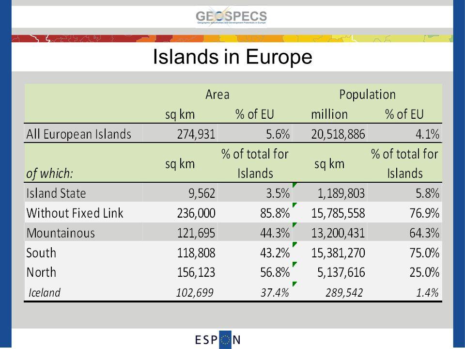 Islands in Europe