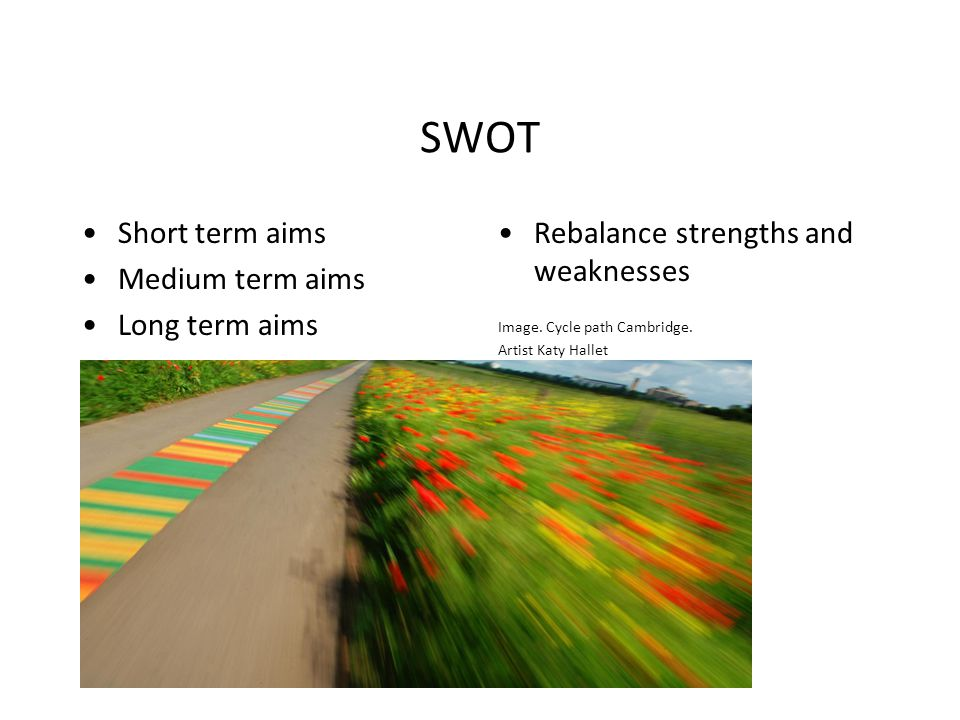 SWOT Short term aims Medium term aims Long term aims Rebalance strengths and weaknesses Image.