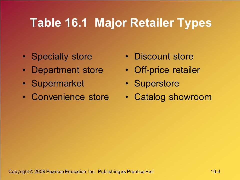 Copyright © 2009 Pearson Education, Inc. Publishing as Prentice Hall 16-4 Table 16.1 Major Retailer Types Specialty store Department store Supermarket