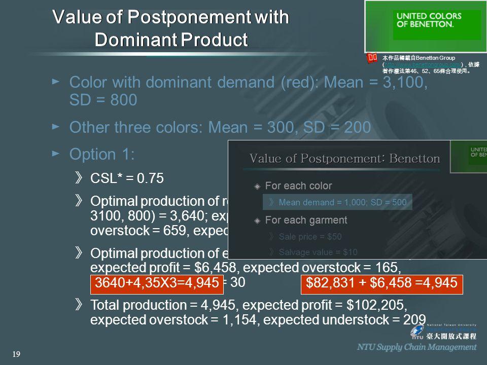 本作品轉載自 Benetton Group (http://www.benettongroup.com/) ,依據 著作權法第 46 、 52 、 65 條合理使用。http://www.benettongroup.com/ Value of Postponement with Dominant P