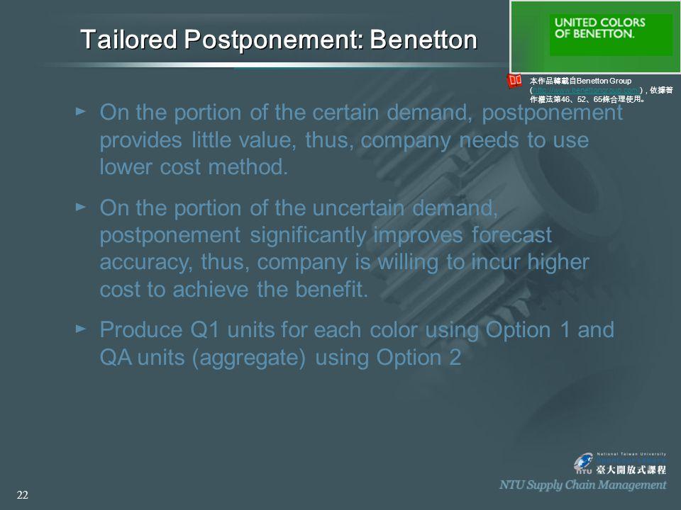 本作品轉載自 Benetton Group (http://www.benettongroup.com/) ,依據著 作權法第 46 、 52 、 65 條合理使用。http://www.benettongroup.com/ Tailored Postponement: Benetton ►O►On