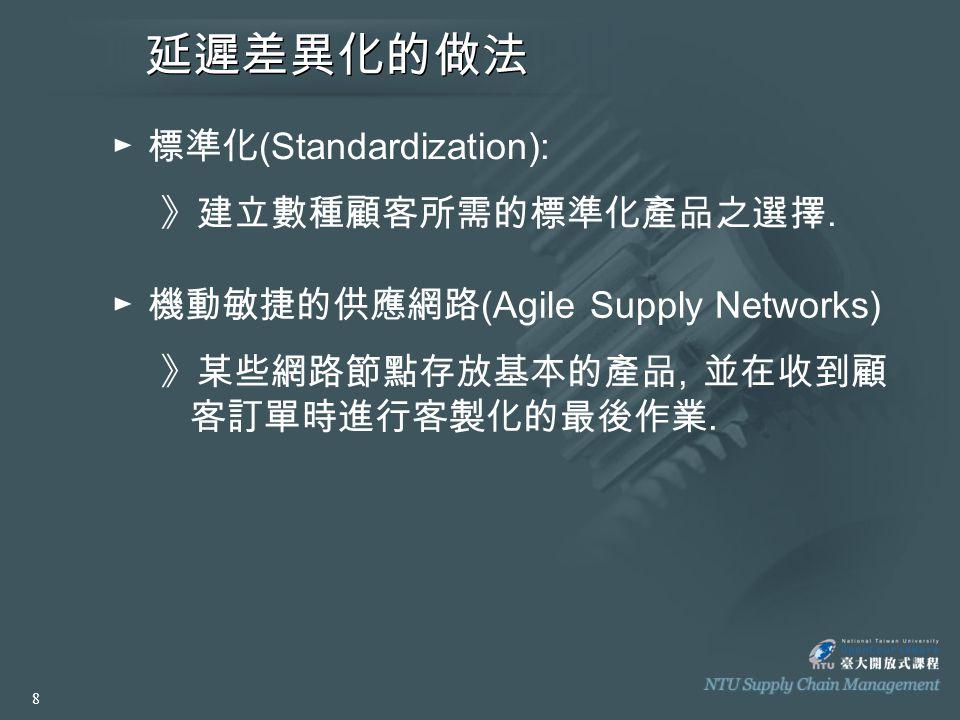 本作品轉載自 Benetton Group (http://www.benettongroup.com/) ,依據 著作權法第 46 、 52 、 65 條合理使用。http://www.benettongroup.com/ Value of Postponement with Dominant Product ►C►Color with dominant demand (red): Mean = 3,100, SD = 800 ►O►Other three colors: Mean = 300, SD = 200 ►O►Option 1: 》C》C SL* = 0.75 》O》O ptimal production of red sweaters O* = NORMINV(0.75, 3100, 800) = 3,640; expected profit = $82,831, expected overstock = 659, expected understock = 119 》O》O ptimal production of each other color sweater = 435; expected profit = $6,458, expected overstock = 165, expected understock = 30 》T》T otal production = 4,945, expected profit = $102,205, expected overstock = 1,154, expected understock = 209 3640+4,35X3=4,945$82,831 + $6,458 =4,945 19