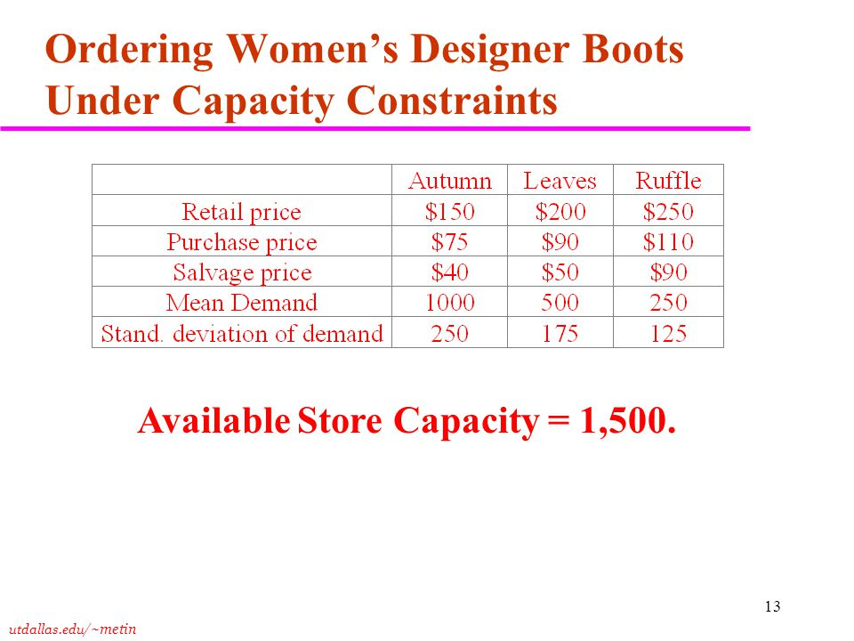 utdallas.edu /~metin 13 Ordering Women's Designer Boots Under Capacity Constraints Available Store Capacity = 1,500.