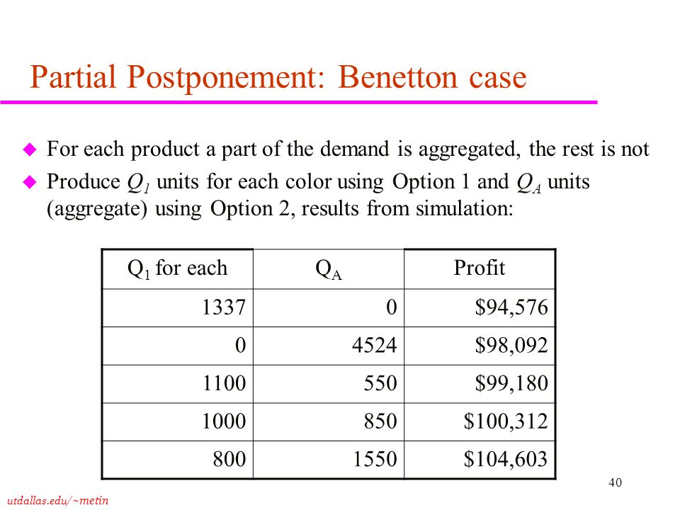 utdallas.edu /~metin 40 Partial Postponement: Benetton case u For each product a part of the demand is aggregated, the rest is not u Produce Q 1 units for each color using Option 1 and Q A units (aggregate) using Option 2, results from simulation: Q 1 for eachQAQA Profit 13370$94,576 04524$98,092 1100550$99,180 1000850$100,312 8001550$104,603