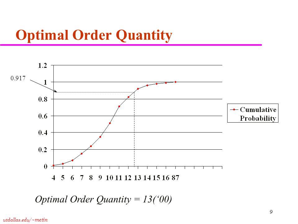 utdallas.edu /~metin 9 Optimal Order Quantity Optimal Order Quantity = 13('00) 0.917