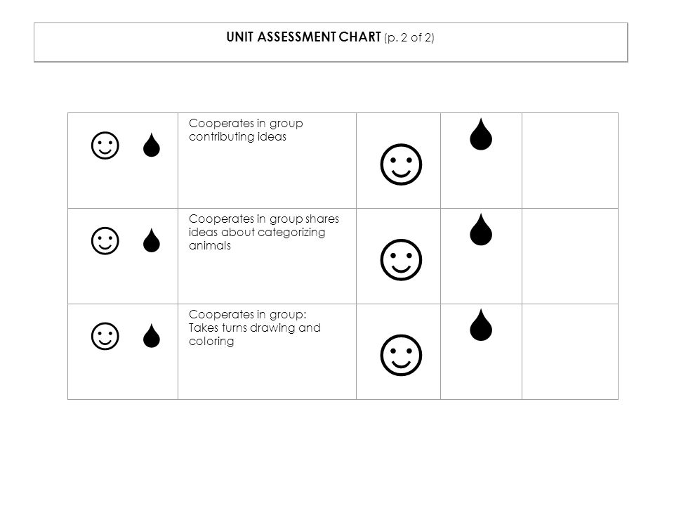 UNIT ASSESSMENT CHART (p.