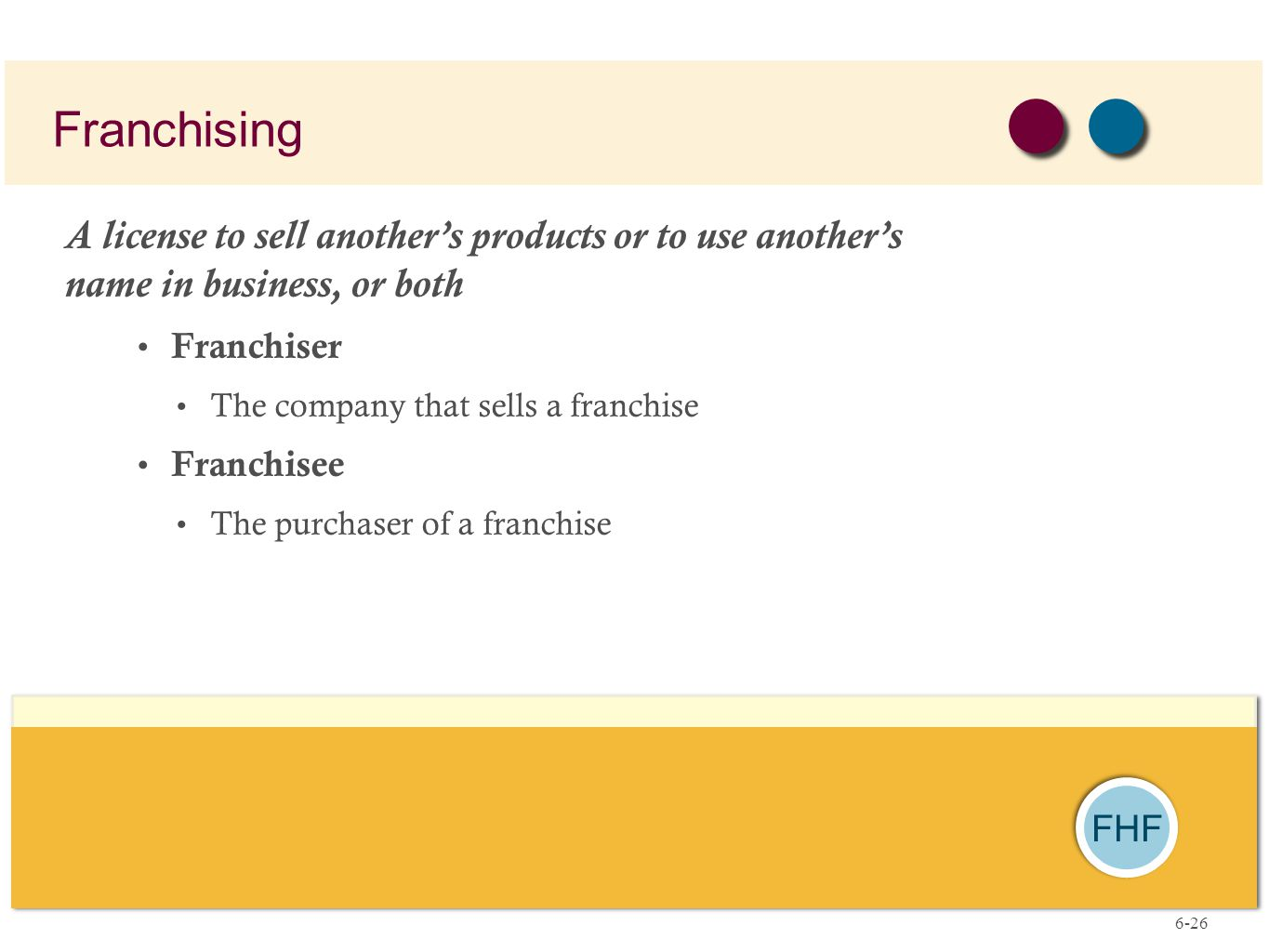 FHF A license to sell another's products or to use another's name in business, or both Franchiser The company that sells a franchise Franchisee The purchaser of a franchise Franchising 6-26