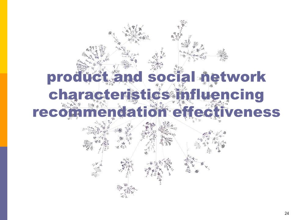 24 product and social network characteristics influencing recommendation effectiveness