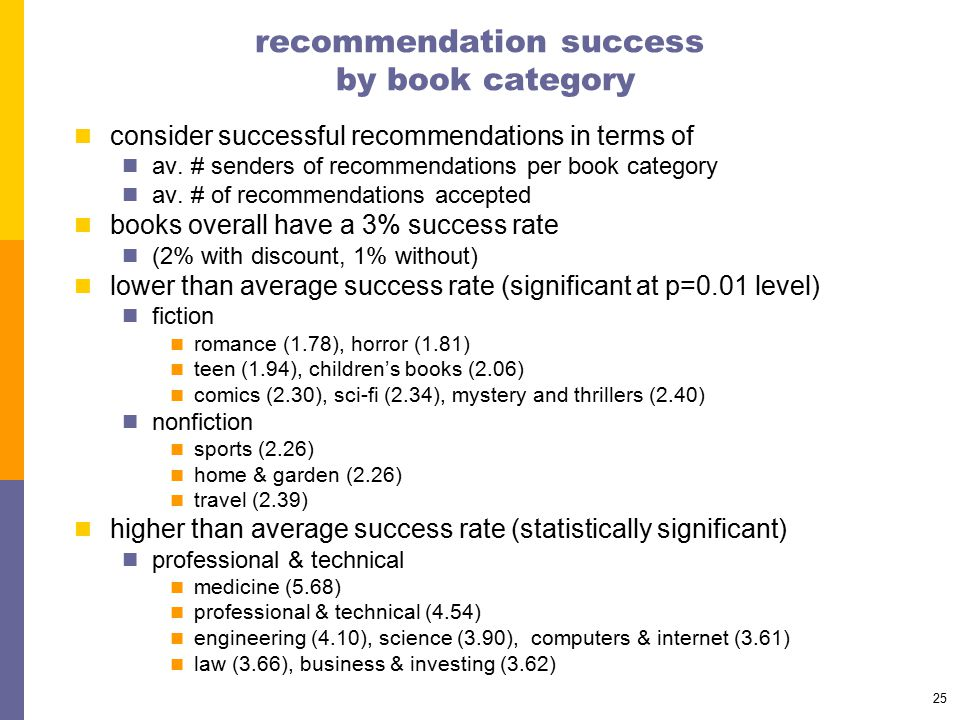 25 recommendation success by book category consider successful recommendations in terms of av. # senders of recommendations per book category av. # of