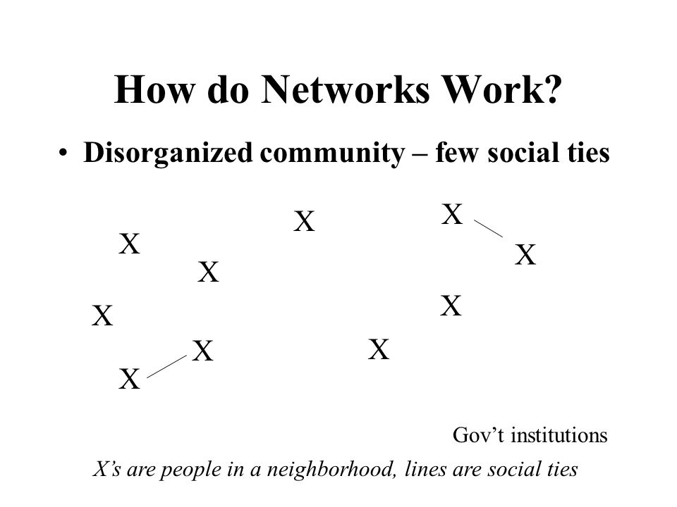 How do Networks Work.