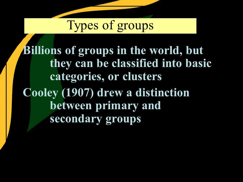 For more information visit http://psychology.wadsworth.com/forsyth4e