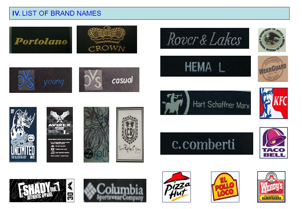 IV. LIST OF BRAND NAMES