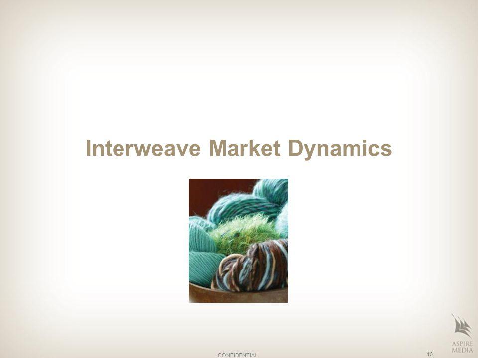 Interweave Market Dynamics 10 CONFIDENTIAL