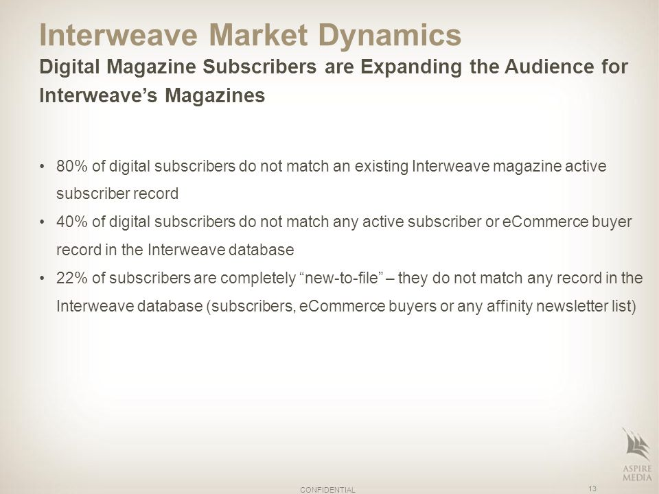 80% of digital subscribers do not match an existing Interweave magazine active subscriber record 40% of digital subscribers do not match any active subscriber or eCommerce buyer record in the Interweave database 22% of subscribers are completely new-to-file – they do not match any record in the Interweave database (subscribers, eCommerce buyers or any affinity newsletter list) Digital Magazine Subscribers are Expanding the Audience for Interweave's Magazines 13 CONFIDENTIAL Interweave Market Dynamics
