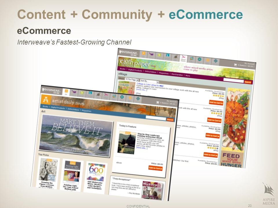 Content + Community + eCommerce eCommerce Interweave's Fastest-Growing Channel 20 CONFIDENTIAL