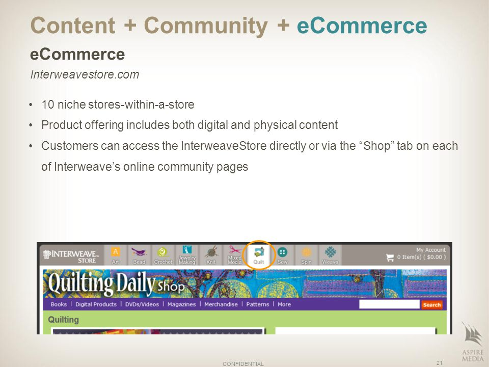Content + Community + eCommerce eCommerce Interweavestore.com 21 CONFIDENTIAL 10 niche stores-within-a-store Product offering includes both digital and physical content Customers can access the InterweaveStore directly or via the Shop tab on each of Interweave's online community pages