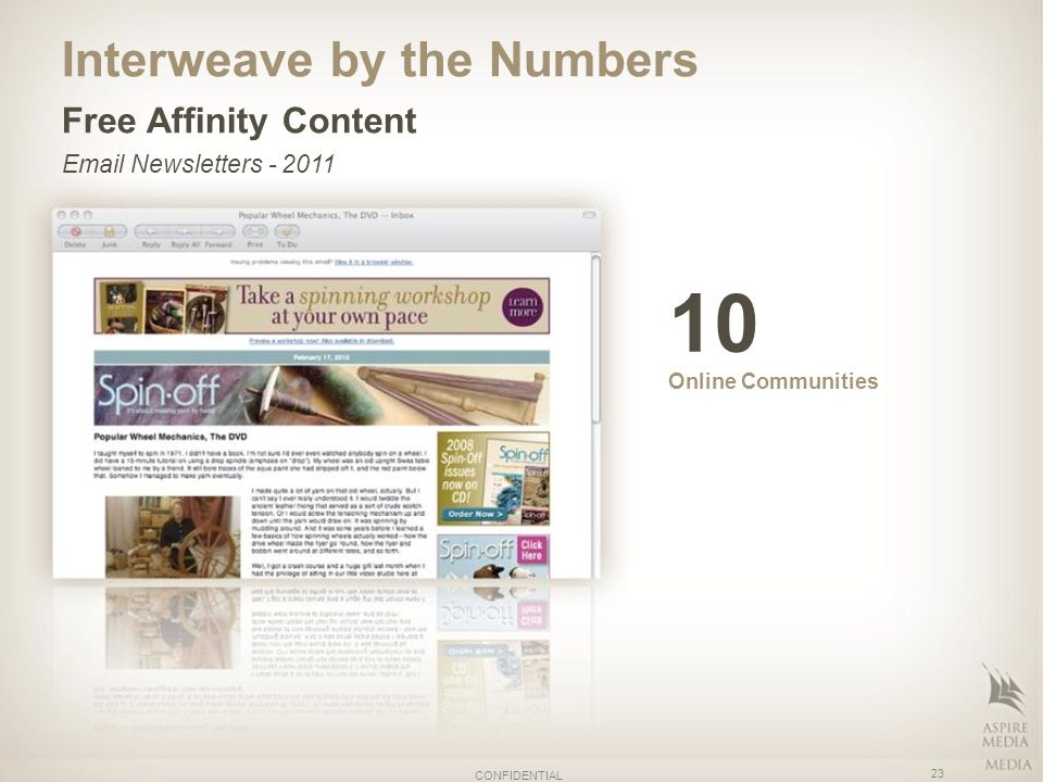 Interweave by the Numbers Free Affinity Content Email Newsletters - 2011 10 Online Communities 23 CONFIDENTIAL