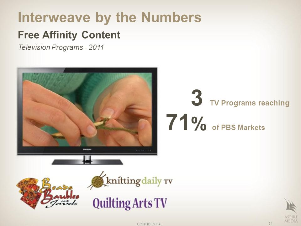 Interweave by the Numbers Free Affinity Content Television Programs - 2011 3 TV Programs reaching 71 % of PBS Markets 24 CONFIDENTIAL