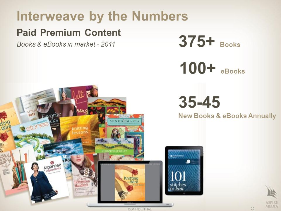 Interweave by the Numbers Paid Premium Content Books & eBooks in market - 2011 35-45 New Books & eBooks Annually 100+ eBooks 375+ Books 29 CONFIDENTIAL