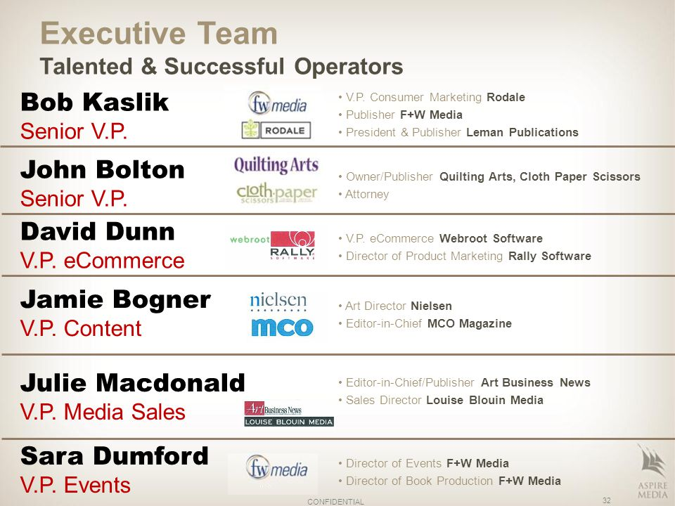 Executive Team Talented & Successful Operators V.P.