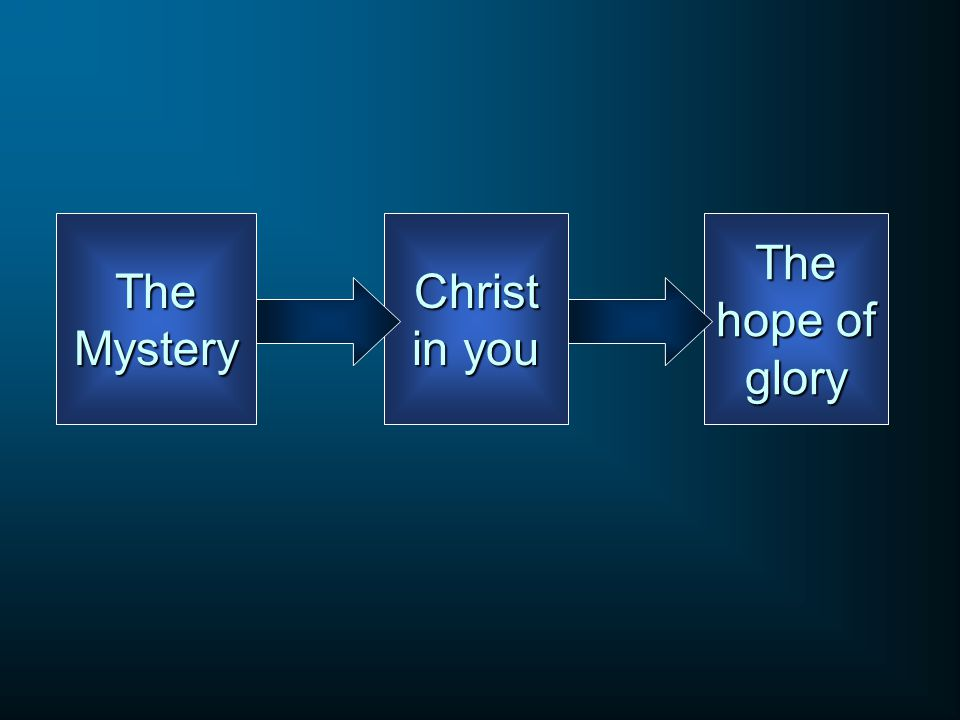 The Mystery Christ in you The hope of glory