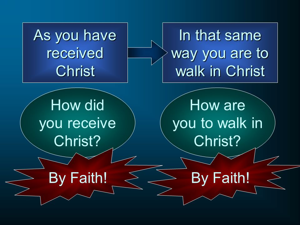 As you have received Christ In that same way you are to walk in Christ How did you receive Christ.