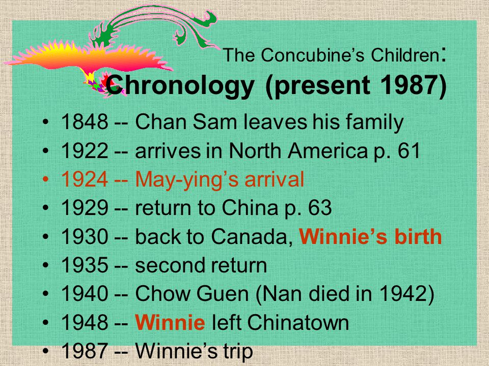 The Concubine's Children : Chronology (present 1987) 1848 -- Chan Sam leaves his family 1922 -- arrives in North America p.