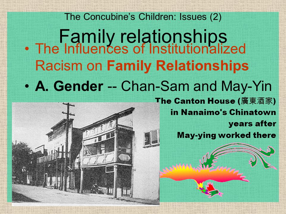 The Concubine's Children: Issues (2) Family relationships The Influences of Institutionalized Racism on Family Relationships A. Gender -- Chan-Sam and