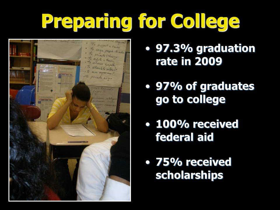 Preparing for College 97.3% graduation rate in 200997.3% graduation rate in 2009 97% of graduates go to college97% of graduates go to college 100% received federal aid100% received federal aid 75% received scholarships75% received scholarships