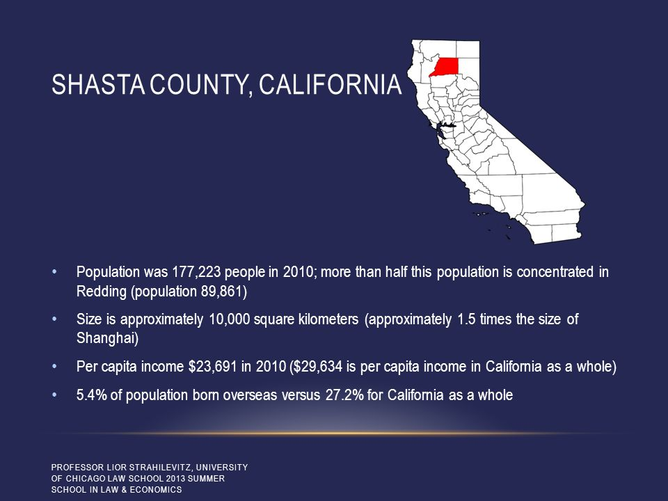 SHASTA COUNTY, CALIFORNIA Population was 177,223 people in 2010; more than half this population is concentrated in Redding (population 89,861) Size is approximately 10,000 square kilometers (approximately 1.5 times the size of Shanghai) Per capita income $23,691 in 2010 ($29,634 is per capita income in California as a whole) 5.4% of population born overseas versus 27.2% for California as a whole PROFESSOR LIOR STRAHILEVITZ, UNIVERSITY OF CHICAGO LAW SCHOOL 2013 SUMMER SCHOOL IN LAW & ECONOMICS