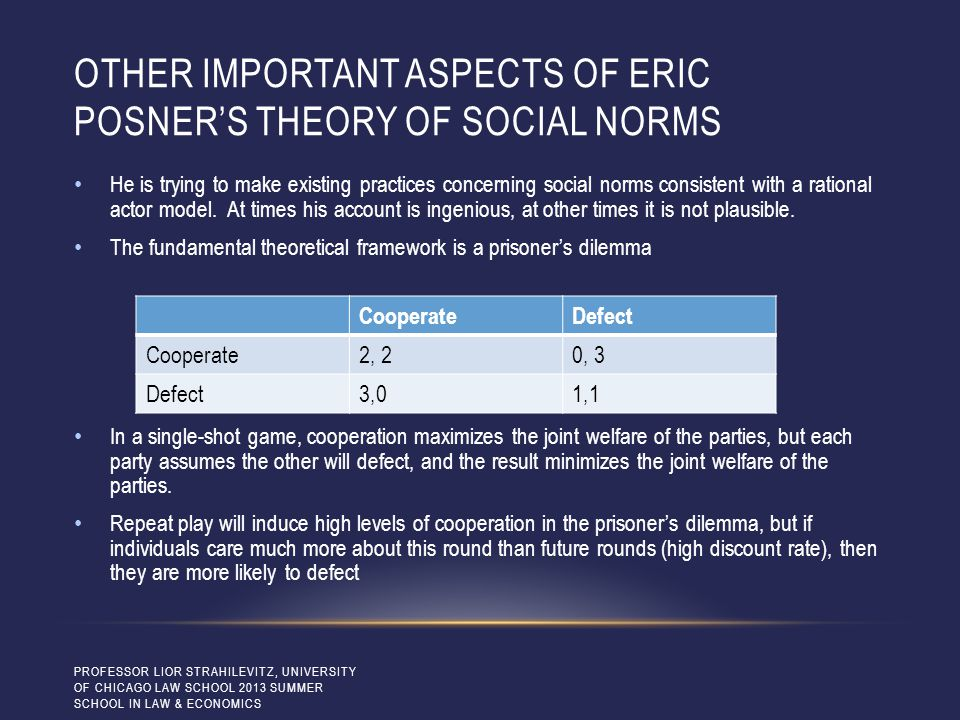 OTHER IMPORTANT ASPECTS OF ERIC POSNER'S THEORY OF SOCIAL NORMS He is trying to make existing practices concerning social norms consistent with a rational actor model.