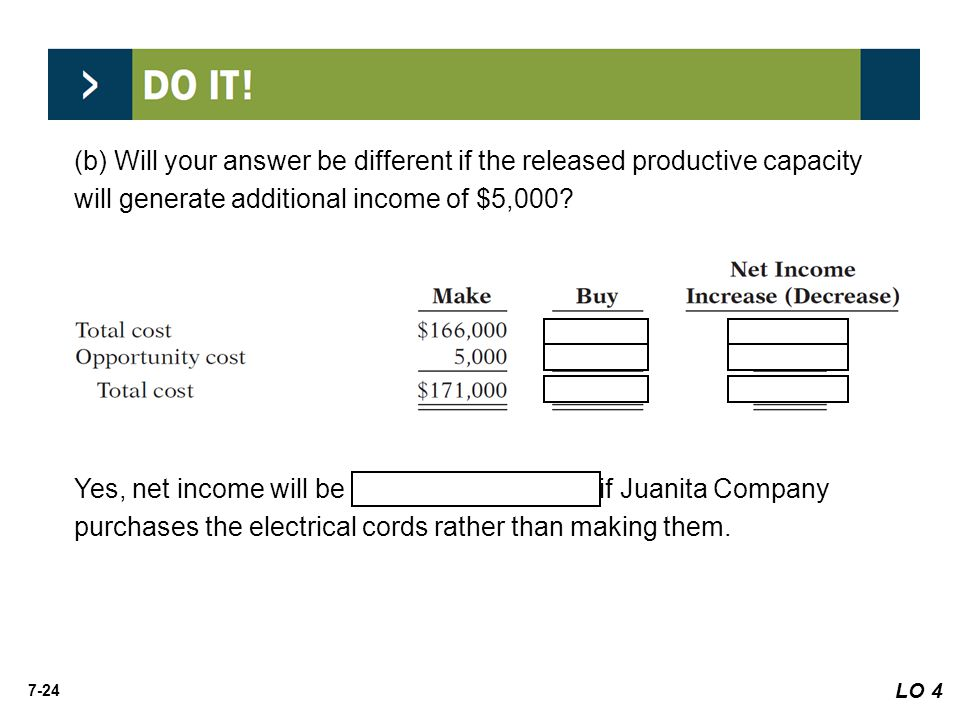 7-24 (b) Will your answer be different if the released productive capacity will generate additional income of $5,000? LO 4 Yes, net income will be inc