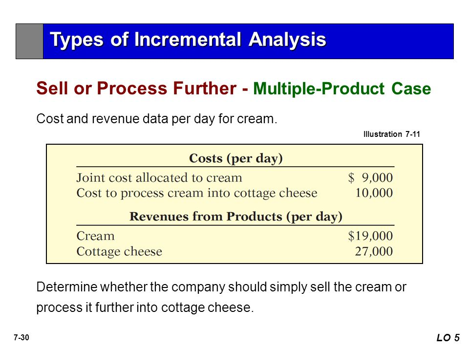 7-30 Cost and revenue data per day for cream. LO 5 Illustration 7-11 Determine whether the company should simply sell the cream or process it further