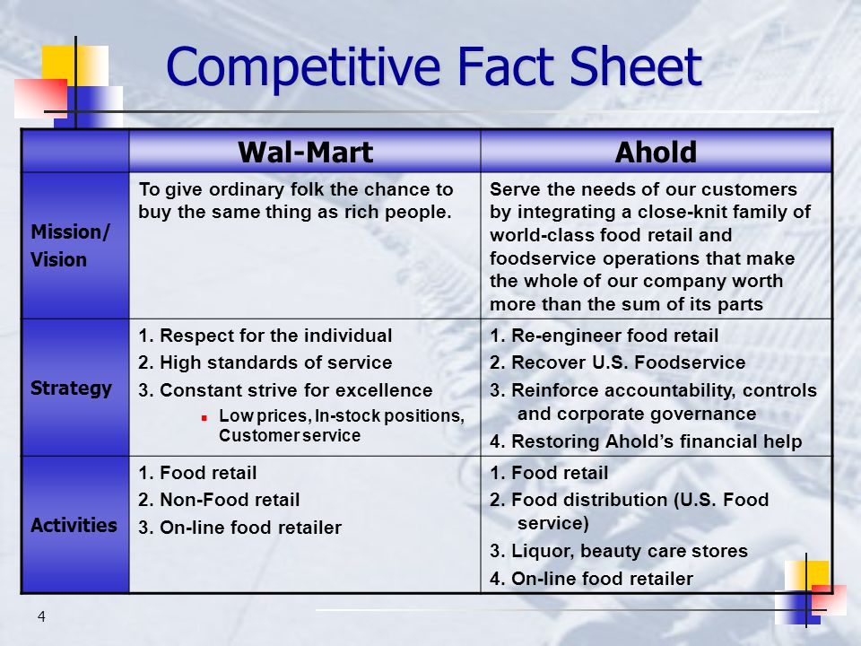 4 Competitive Fact Sheet Wal-MartAhold Mission/ Vision To give ordinary folk the chance to buy the same thing as rich people. Serve the needs of our c