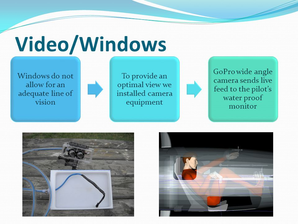 Windows do not allow for an adequate line of vision To provide an optimal view we installed camera equipment GoPro wide angle camera sends live feed to the pilot's water proof monitor Video/Windows