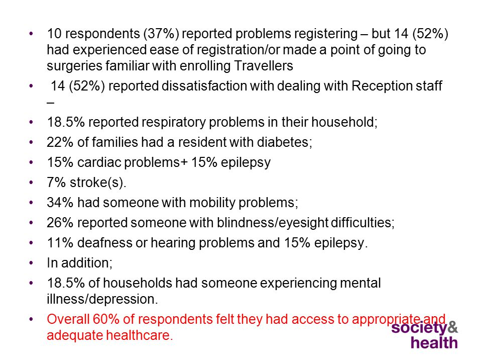 10 respondents (37%) reported problems registering – but 14 (52%) had experienced ease of registration/or made a point of going to surgeries familiar with enrolling Travellers 14 (52%) reported dissatisfaction with dealing with Reception staff – 18.5% reported respiratory problems in their household; 22% of families had a resident with diabetes; 15% cardiac problems+ 15% epilepsy 7% stroke(s).