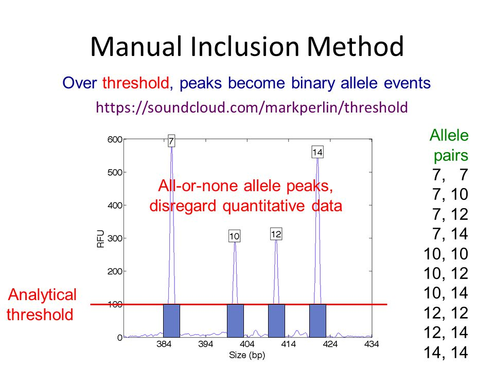 Manual Inclusion Method Over threshold, peaks become binary allele events All-or-none allele peaks, disregard quantitative data Allele pairs 7, 7 7, 1