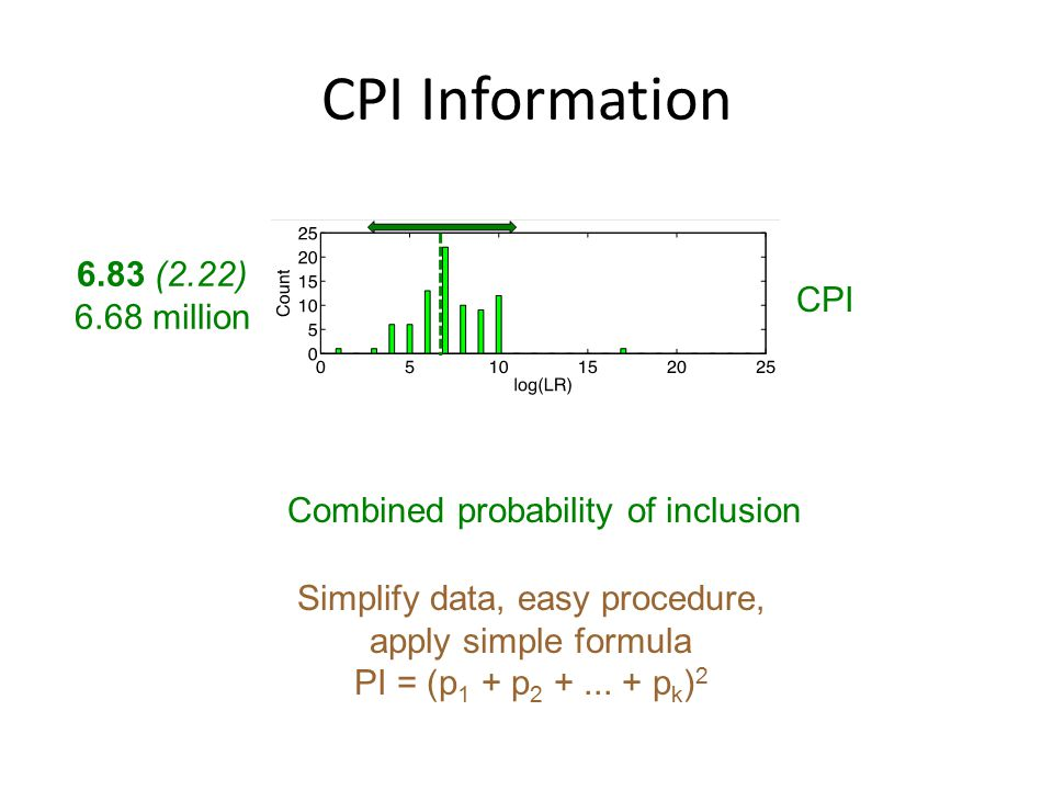 CPI Information CPI 6.83 (2.22) 6.68 million Combined probability of inclusion Simplify data, easy procedure, apply simple formula PI = (p 1 + p 2 +...