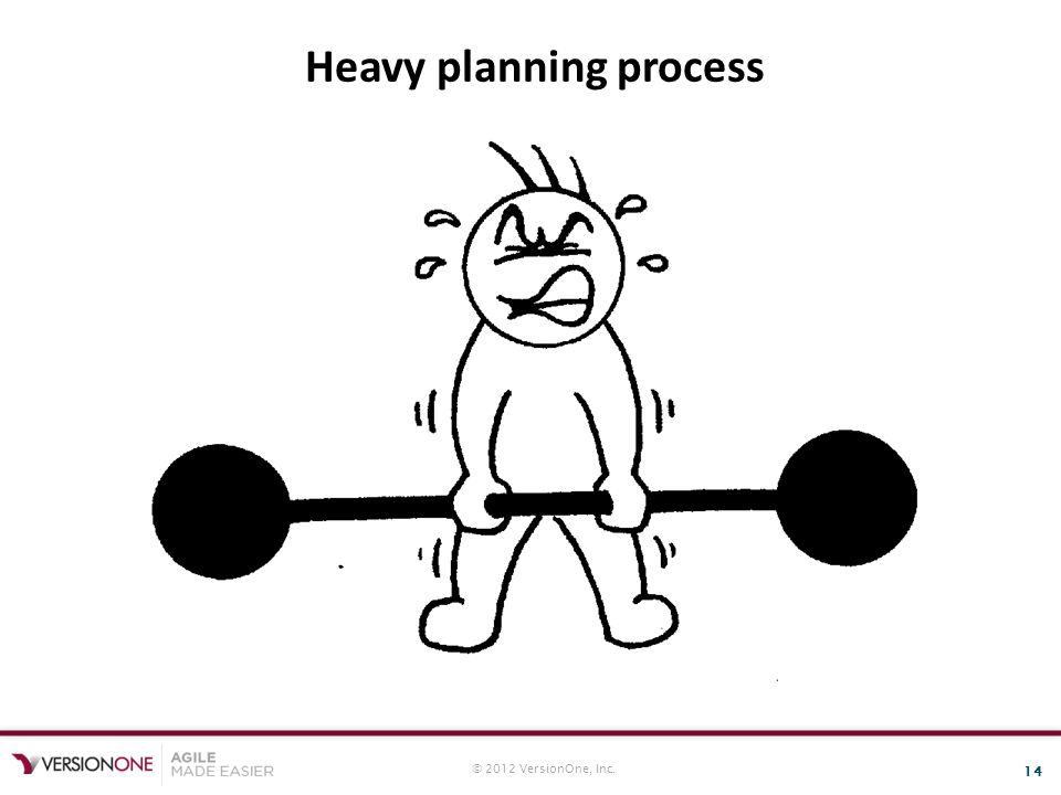 © 2012 VersionOne, Inc. 14 Heavy planning process