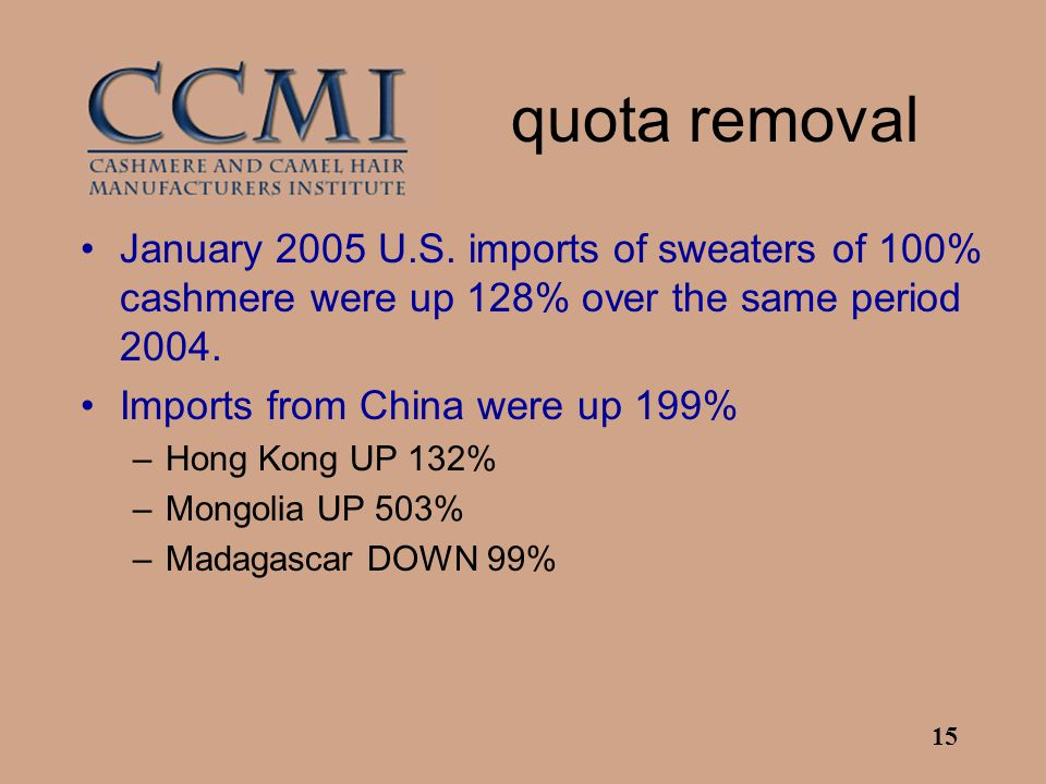 15 quota removal January 2005 U.S. imports of sweaters of 100% cashmere were up 128% over the same period 2004. Imports from China were up 199% –Hong