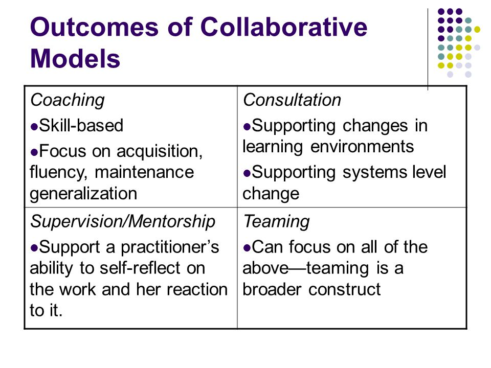 Outcomes of Collaborative Models Coaching Skill-based Focus on acquisition, fluency, maintenance generalization Consultation Supporting changes in lea