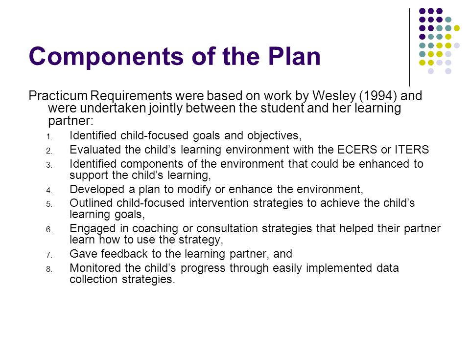 Components of the Plan Practicum Requirements were based on work by Wesley (1994) and were undertaken jointly between the student and her learning par