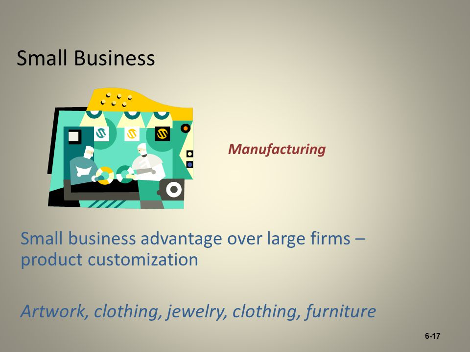 6-17 Small Business Small business advantage over large firms – product customization Artwork, clothing, jewelry, clothing, furniture Manufacturing