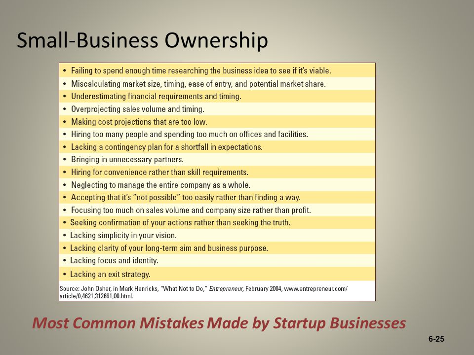 6-25 Small-Business Ownership Most Common Mistakes Made by Startup Businesses