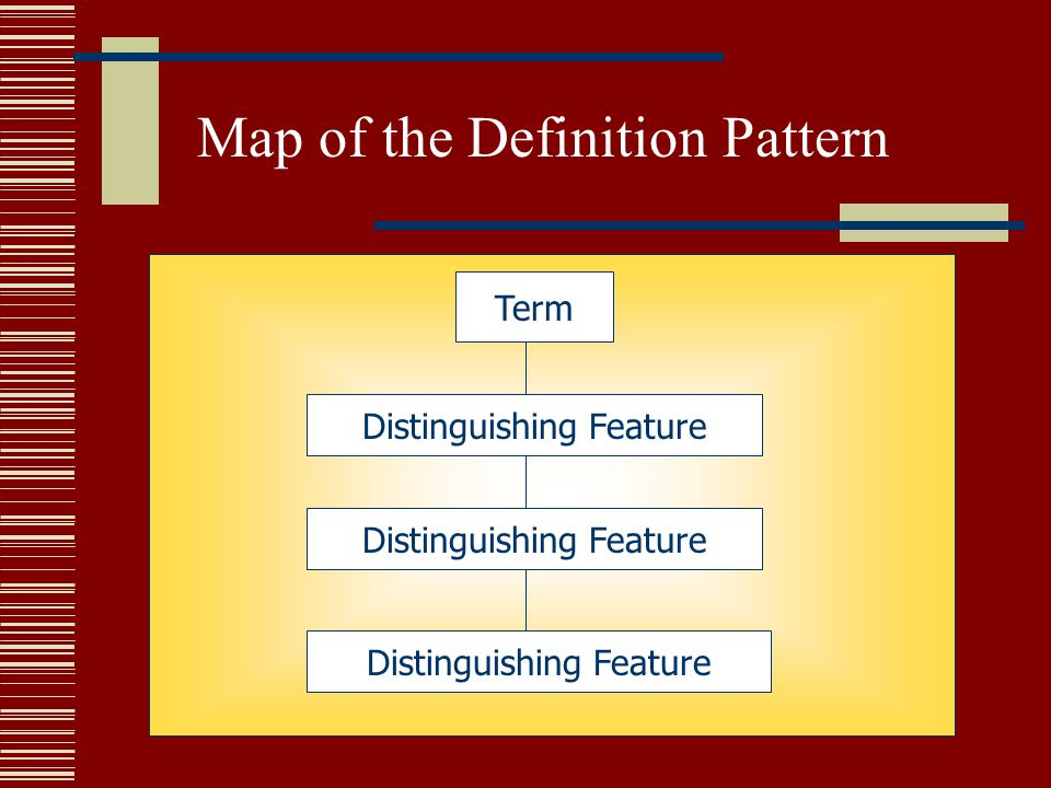 Map of the Definition Pattern Term Distinguishing Feature