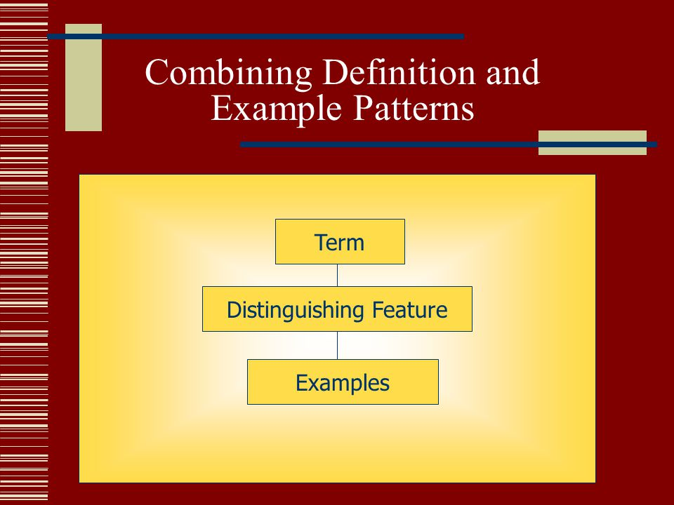 Combining Definition and Example Patterns Term Distinguishing Feature Examples
