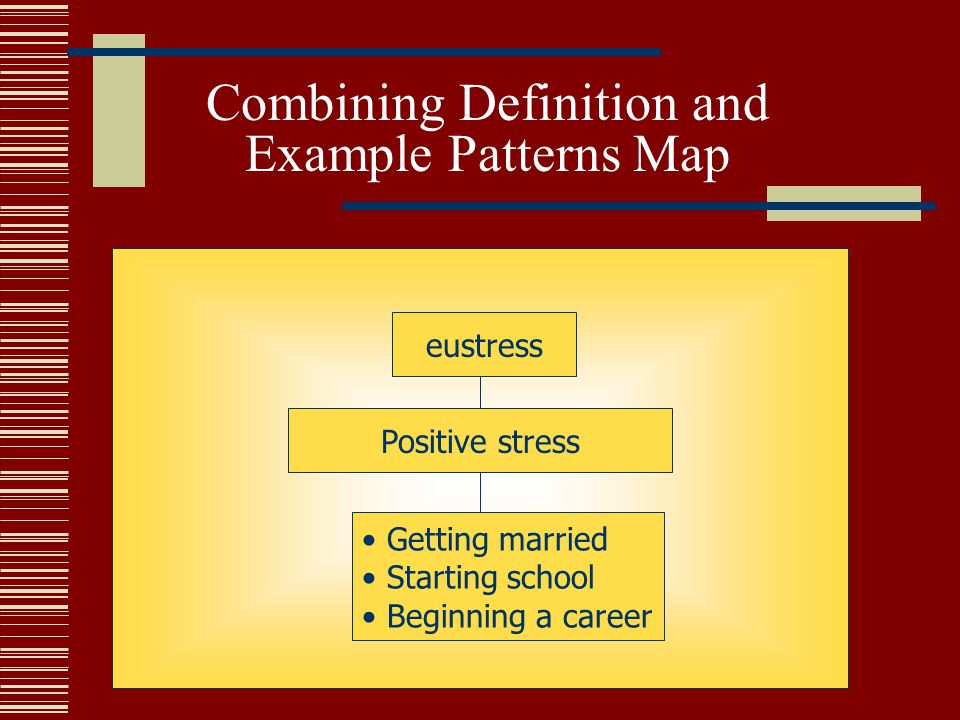 Combining Definition and Example Patterns Map eustress Positive stress Getting married Starting school Beginning a career