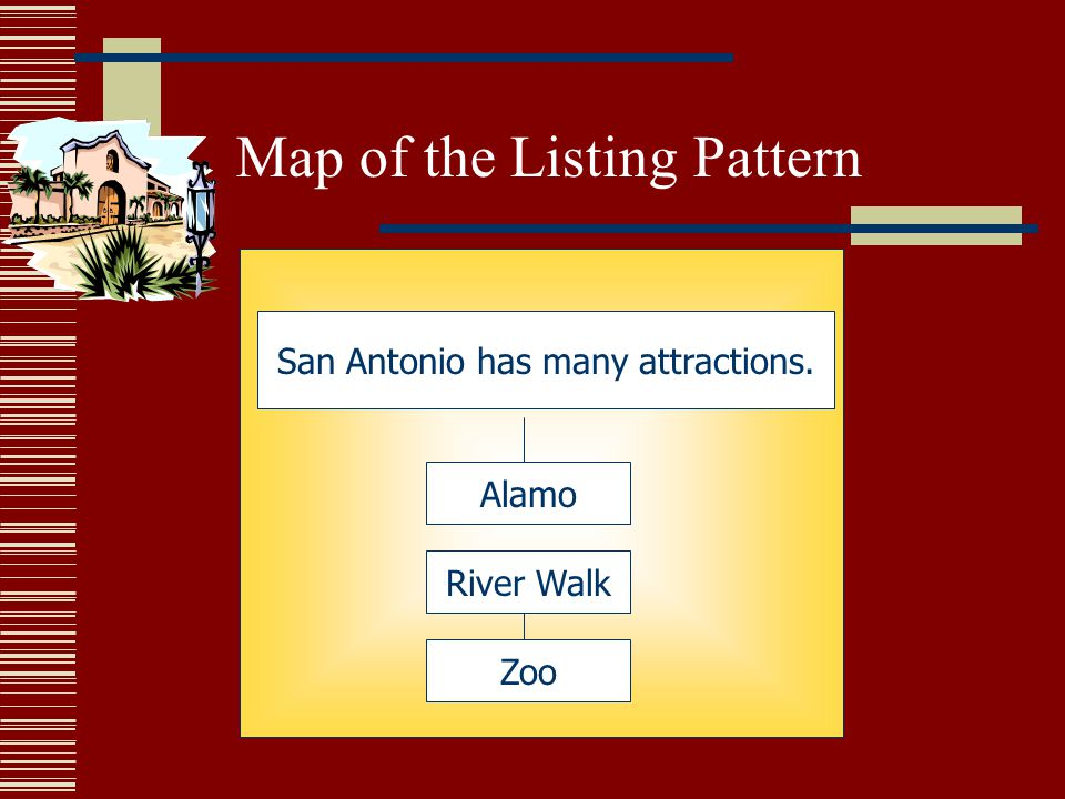 Map of the Listing Pattern San Antonio has many attractions. Alamo River Walk Zoo