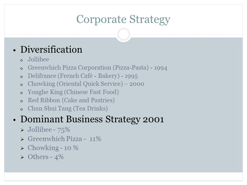 Corporate Strategy Diversification o Jollibee o Greenwhich Pizza Corporation (Pizza-Pasta) - 1994 o Delifrance (French Café - Bakery) - 1995 o Chowking (Oriental Quick Service) – 2000 o Yonghe King (Chinese Fast Food) o Red Ribbon (Cake and Pastries) o Chun Shui Tang (Tea Drinks) Dominant Business Strategy 2001  Jollibee - 75%  Greenwhich Pizza - 11%  Chowking - 10 %  Others - 4%